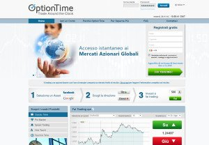 Optiontime Broker