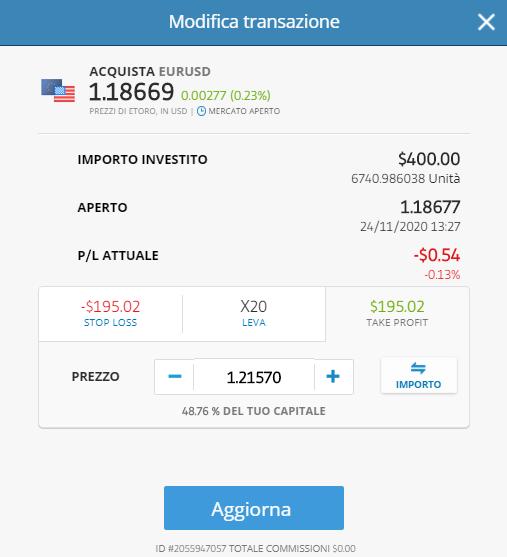 guida etoro take profit
