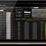 24Option broker di opzioni binarie professionale