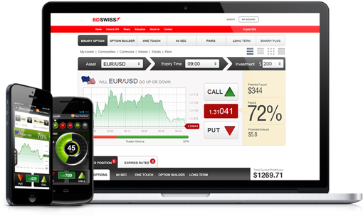 Bdswiss binary options