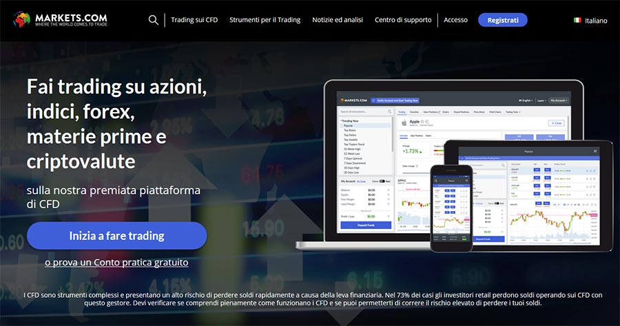 Piattaforma Trading Markets.com