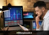 Come investire nel trading online Guida Definitiva [2021]