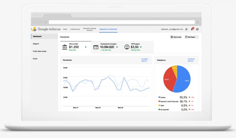 Come guadagnare facendo pubblicità - Google AdSense