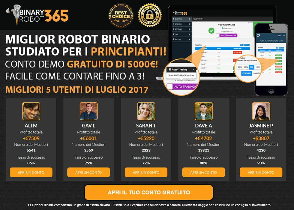 Prova Gratis BinaryRobot365!