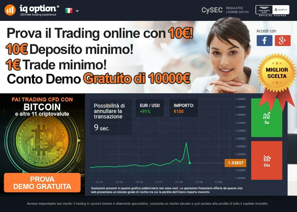 iqoption Conto Demo