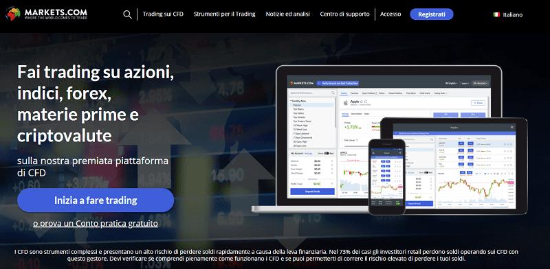 markets.com pagina iniziale