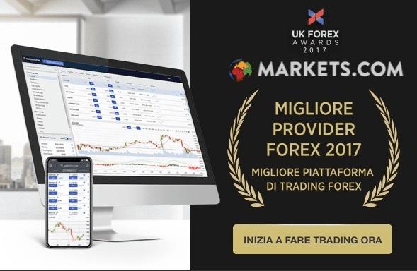 premio markets.com