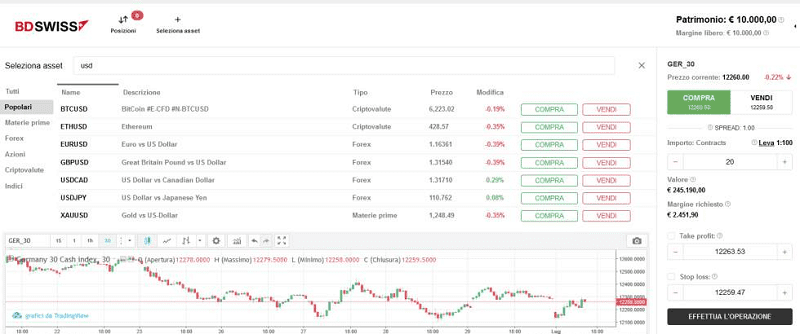 bdswiss piattaforme trading