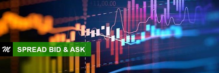 Spread trading online