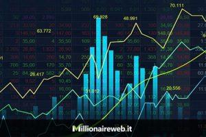 Lo spread nel trading online. Cos'é e come funziona