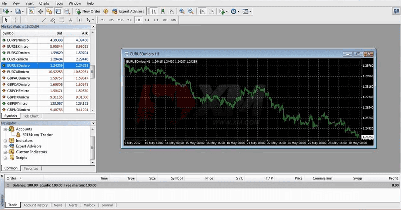 metatrader4 market watch