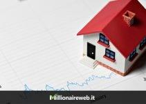 Re-Lender Opinioni. Guadagnare con il Crowdfunding Immobiliare