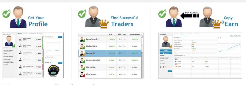 come funziona social trading