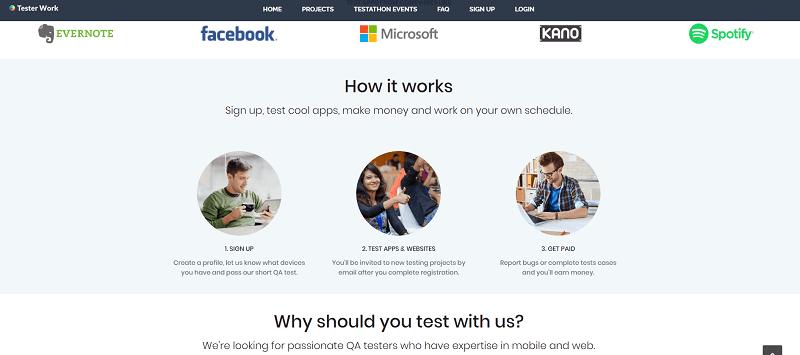piattaforma testerwork