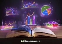 Migliori Libri Trading online Lista aggiornata 2021