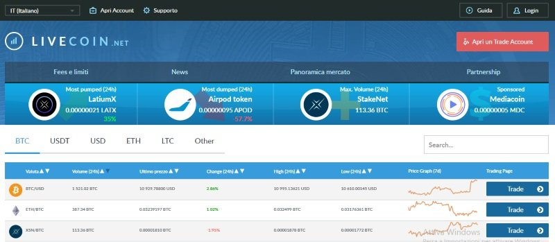 account livecoin