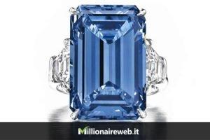 Le pietre preziose più costose al mondo