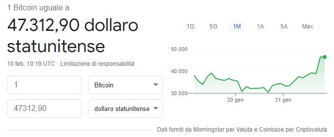quotazione bitcoin google