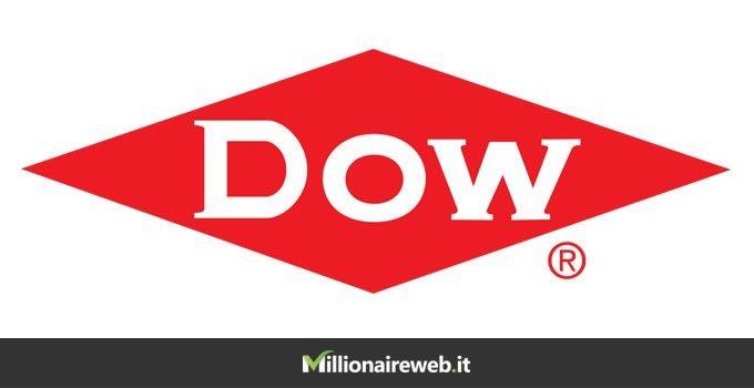 Investire in azioni Dow Chemical. Previsioni 2021