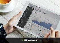 Migliori azioni da comprare. Quali sono? Dove investire nel 2021?