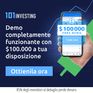 101investing Conto Demo