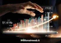 Migliori Banche Trading: Quale Scegliere? Guida 2021